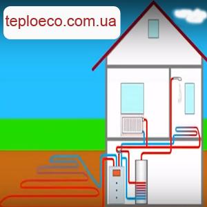 Тепловые насосы в домах и зданиях